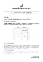 Fiche – La structure financière