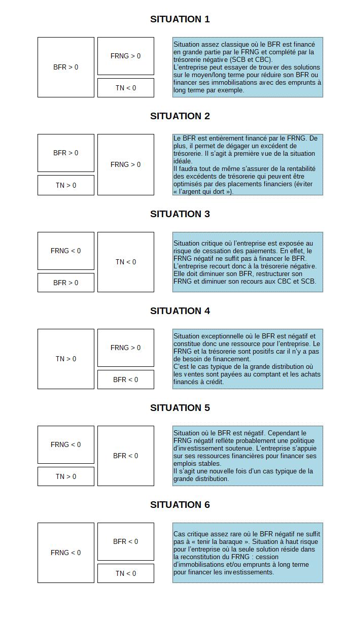 analyse financement entreprise