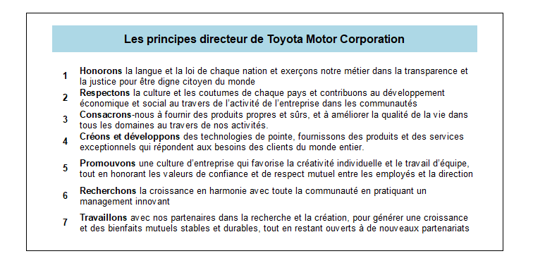 Principes management Toyota