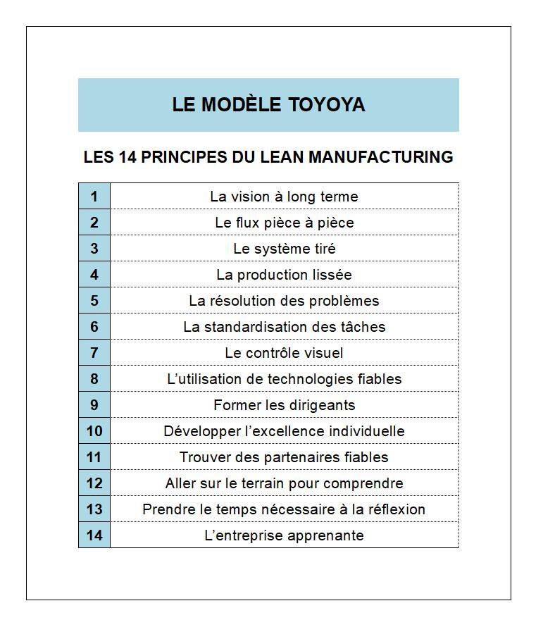 Les 14 principes de TOYOTA