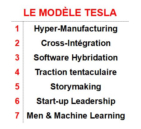 Les 7 principes de Tesla