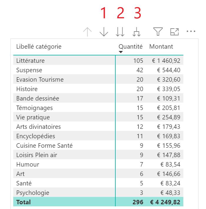 Power BI - Explorer les données