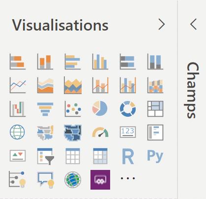 Power BI - Visualisations